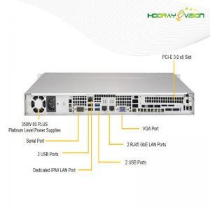 Quality HCV-6200 IPTV Transcoder Offline Encoding and Transcoding System wholesale