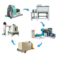 Best Large capacity fish feed production plant ,fish feed mill plant for sale wholesale